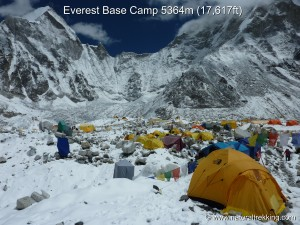 The multitude of tents at Everest Base Camp